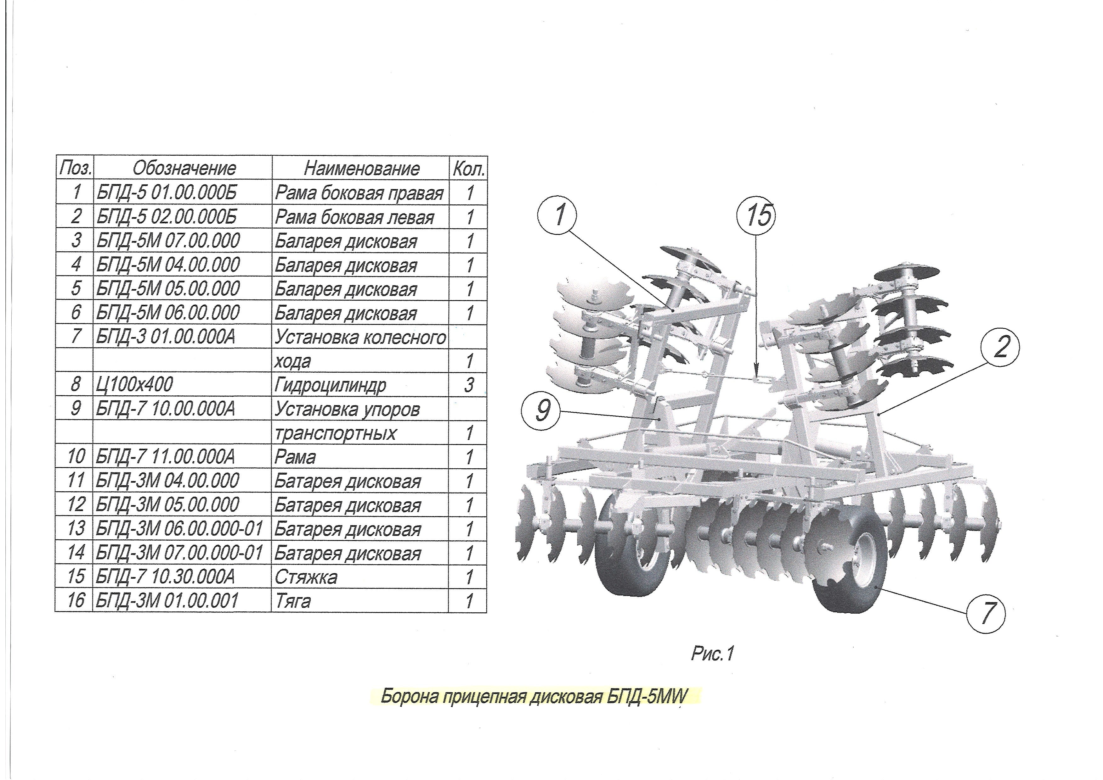 Spare parts for disk harrow bpd 5mw minskagroprommash spare parts for disk harrow bpd 5mw pooptronica